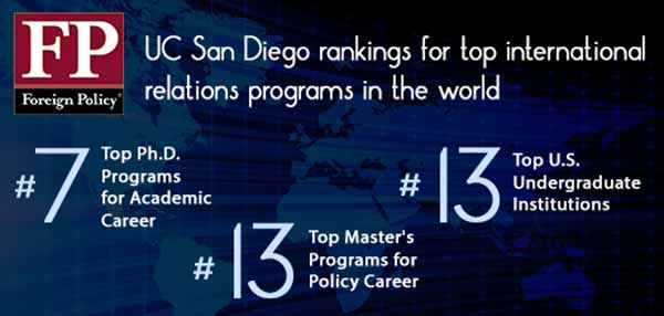 Photo:UC San Diego 02-09-2015 Rankings