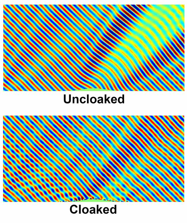 Image: The reflection pattern from an uncloaked object on      a flat surface