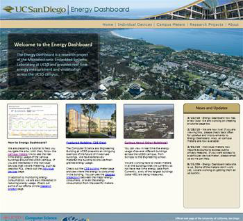 UC San Diego Energy Dashboard