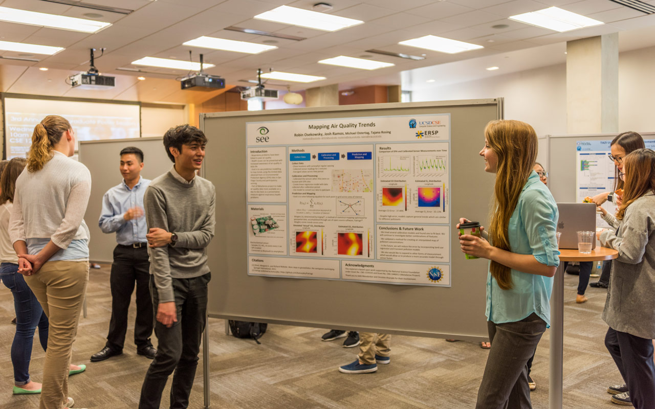 Students share poster results