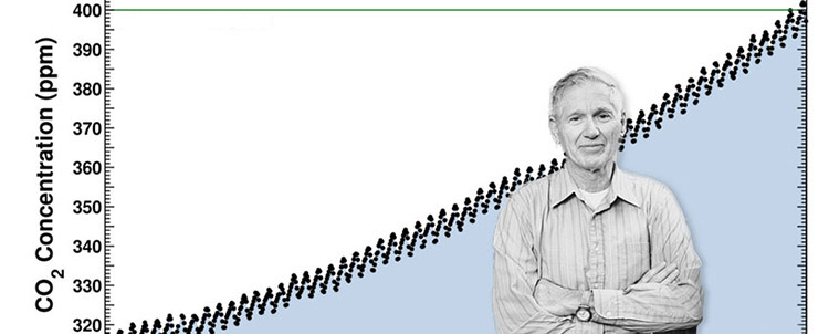 Charles David Keeling and the Keeling Curve