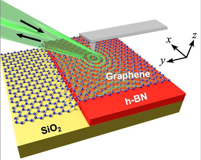 Image: a thin slab of hexagonal boron nitride