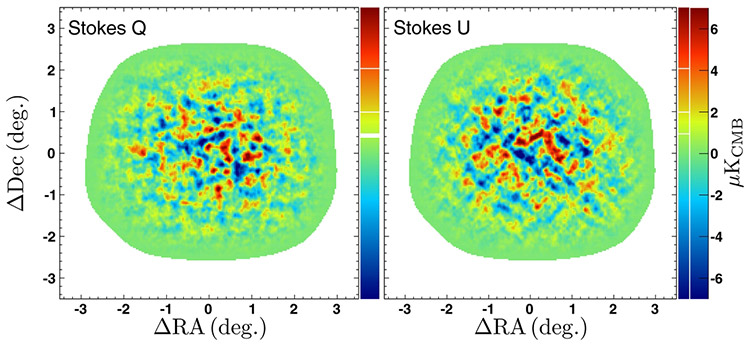 Measurements of polarization of the cosmic microwave background
