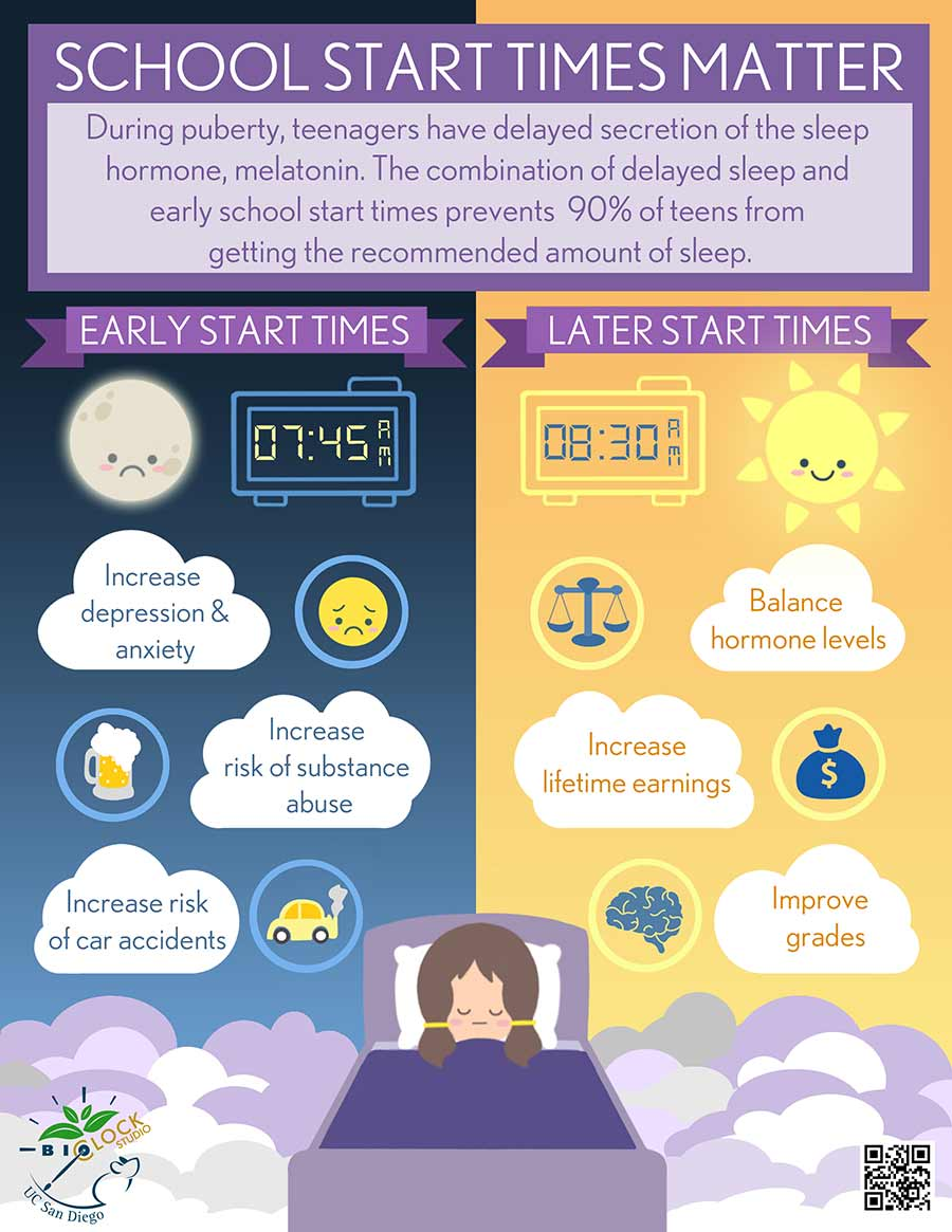 Infographic on why sleep health matters
