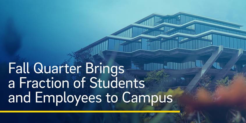 Fall quarter brings a fraction of students and employees to campus.