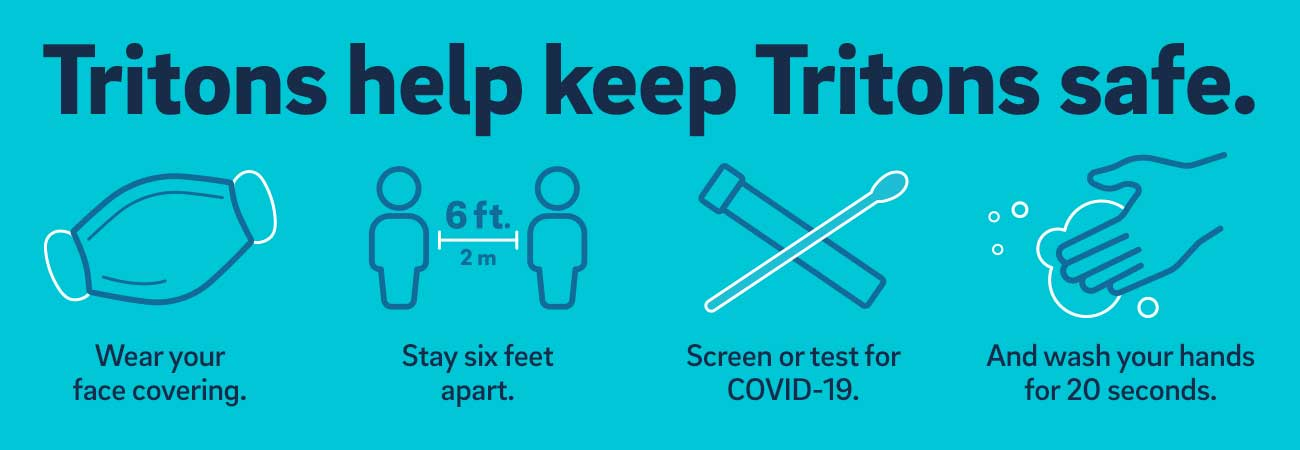 Wear a mask, physical distance, test for COVID19, wash hands